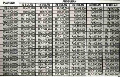 Pinjaman Bank BRI Jaminan Sertifikat Rumah 2021