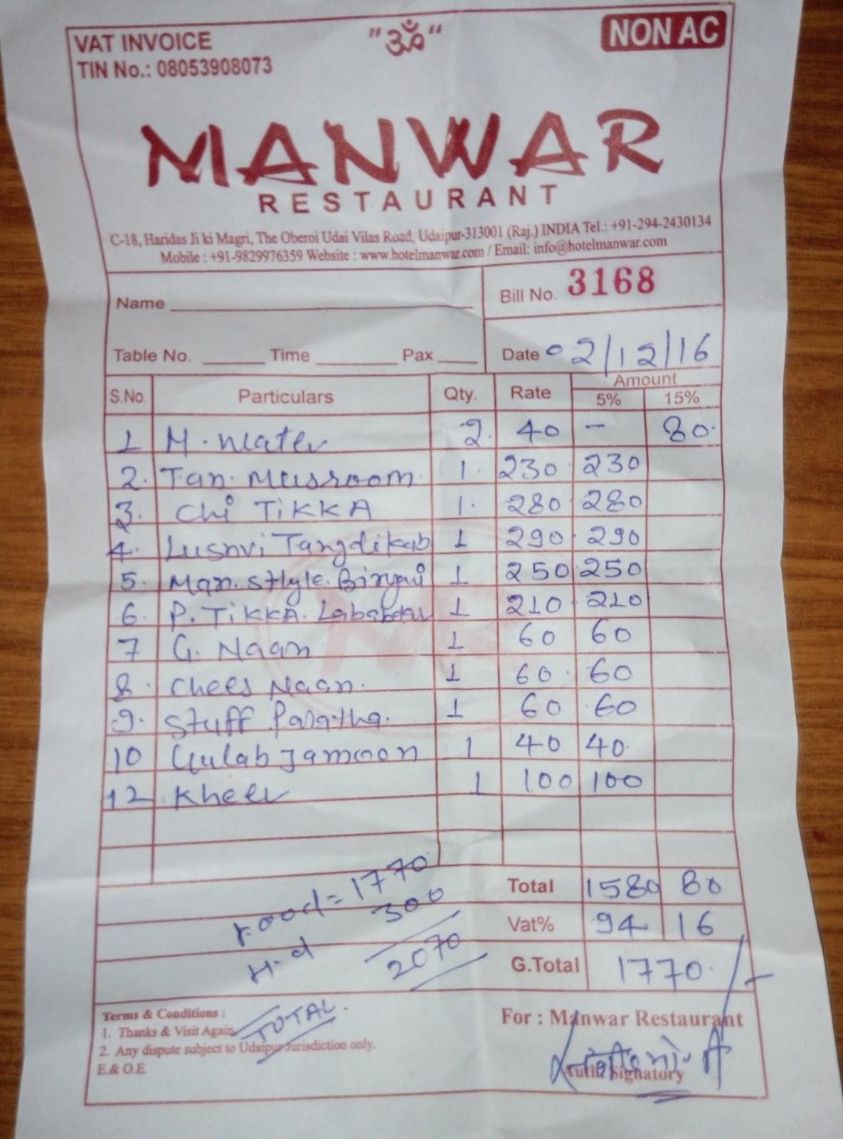 PROMO] Hotel Manwar C 18 Haridas Cheap Hotels Udaipur India
