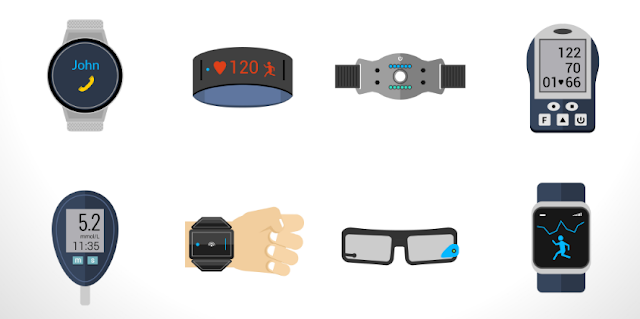 Some of The Top Companies That Develop Wearable Medical Devices