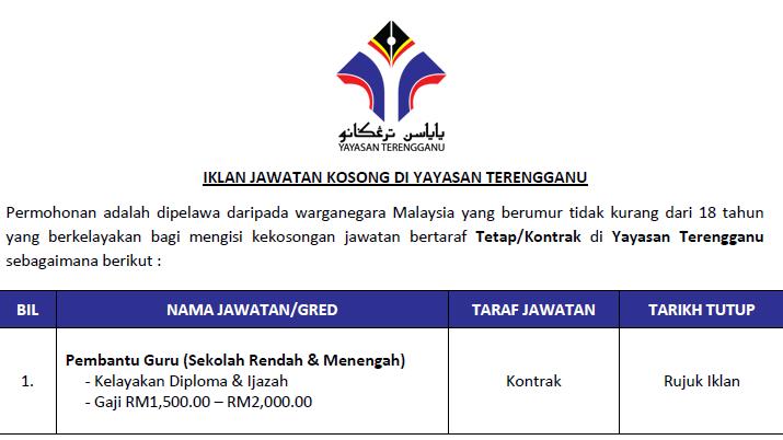 Jawatan Kosong Di Yayasan Terengganu Pembantu Guru Jawatan Kosong Kerajaan 2020 Terkini