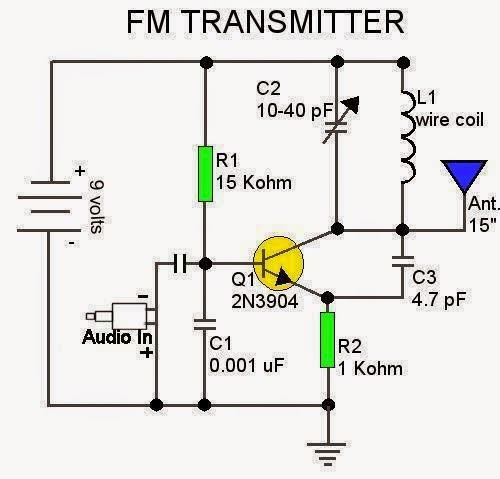 electrical and electronics engineering  ckt of fm transmitter
