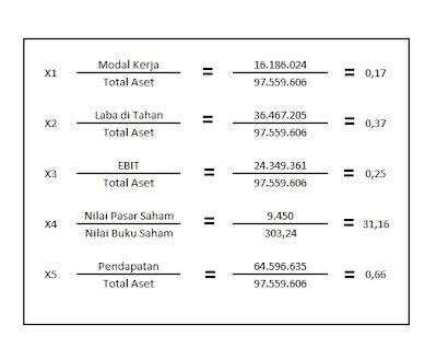 Contoh Kasus Manajemen Penjualan Kumpulan Judul Contoh Tesis Manajemen Pemasaran Ihahibban Contoh Kasus Manajemen Risiko Pt Telkom