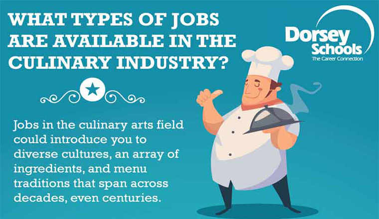 Where Can You Work as a Culinary Pro? #infographic