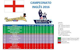 Patch Liga Adicional da Inglaterra - 2016