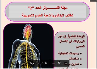 باك 2020 مجلّة الكوثر جلامدة ثلجة تمارين الإتّصال العصبيّ مع الحلّ