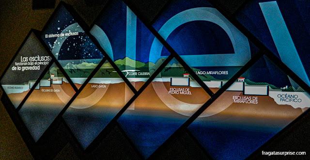 Gráfico explica os funcionamento das eclusas no Museu do Canal do Panamá