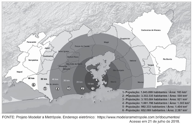 Relação população / área de ocupação de população na