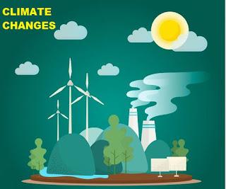 Definisi Dan Pengertian Perubahan Iklim