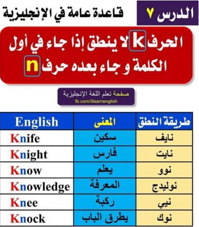 القواعد الاساسية لطرق نطق الكلمات بالشكل الصحيح في اللغة الانجليزية