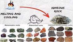 jenis batuan