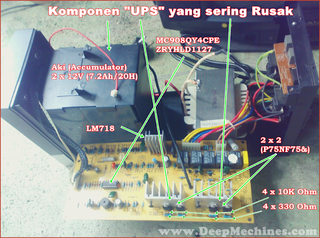Komponen yang sering Rusak pada UPS (Uninterruptible Power Supply)