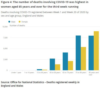 260520 ONS England and Wales Deaths from COVID for year so far