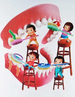 My Teeth are Healthy