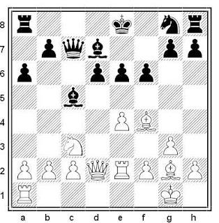 Posición de la partida de ajedrez Danailov - Ognianov (Sofia, 2001)