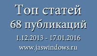 Топ самых популярных публикаций блога Я с Windows.