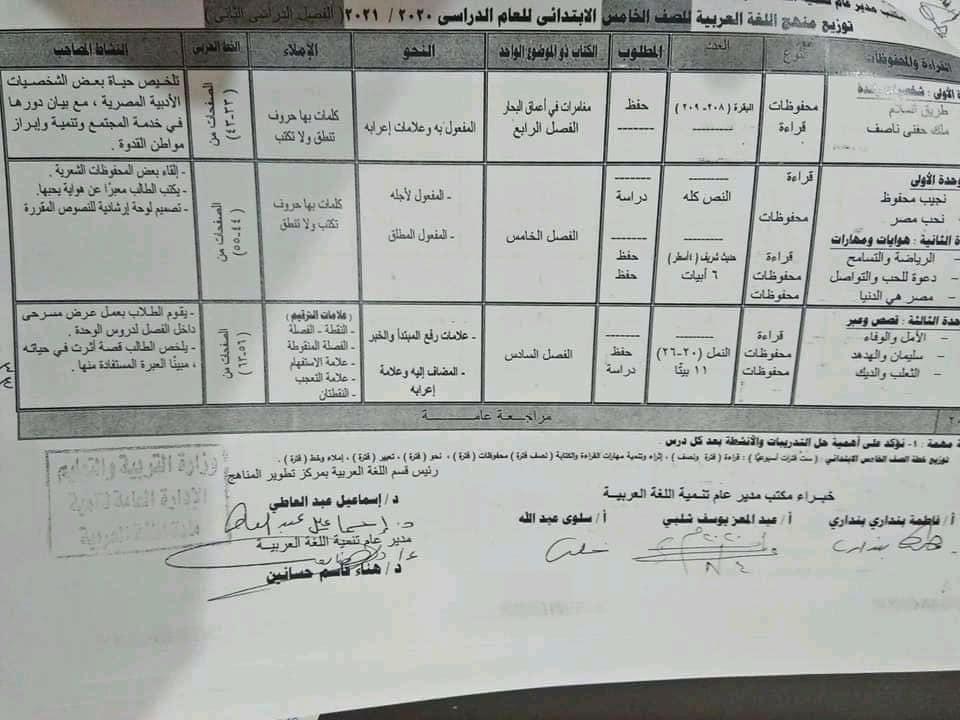 توزيع منهج اللغة العربية لصفوف المرحلة الابتدائية للعام الدراسي 2020 / 2021 5-