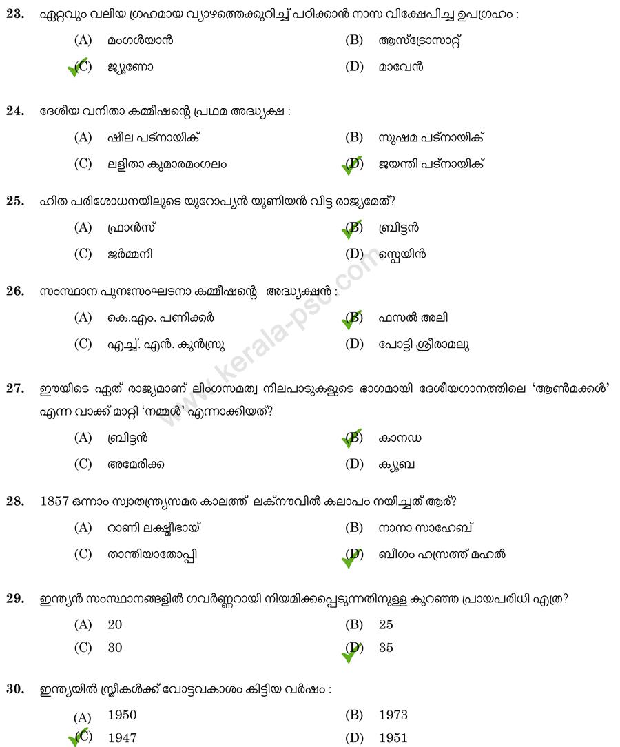 Ld Clerk Rank List Kozhikode