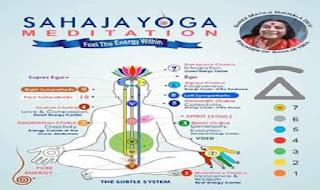 sahaj yog meditation during lock down
