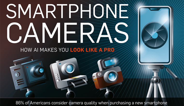 Smartphone Cameras: How AI Makes You Look Like A Pro #infographic