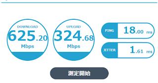 NURO光ネットスピードテスト