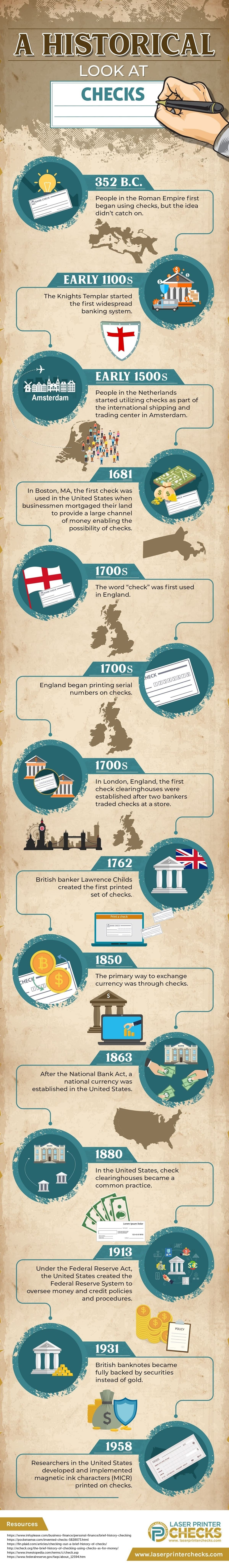 A Historical Look at Checks #infographic