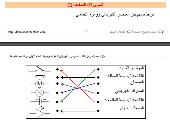 حل تمرين 7 صفحة 72 فيزياء للسنة الأولى متوسط الجيل الثاني
