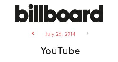 [Mp3]-[Chart Youtube] The US Billboard YouTube Top 25