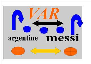 avec l'Aude de VAR argentine de messi peut pas qualifié copa america 2019