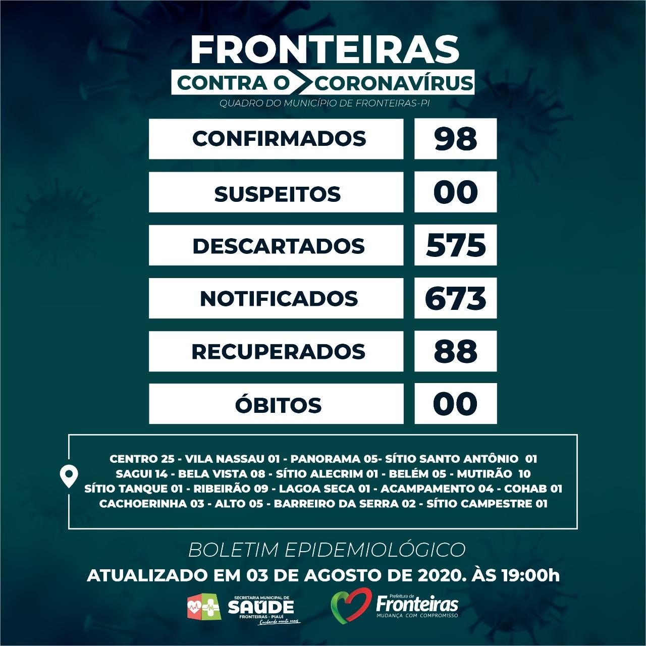 FRONTEIRAS (PI) - BOLETIM EPIDEMIOLÓGICO DE 03/08/2020
