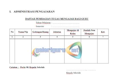 Kumpulan Format Administrasi Kepala Sekolah
