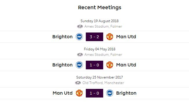 Head to Head Manchester United vs Brighton & Hove Albion
