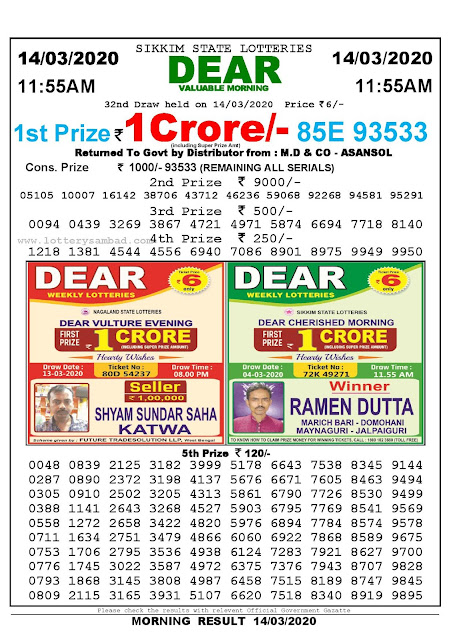 Sikkim State Lotteries 14-03-2020 Lottery Sambad Result 11:55 AM