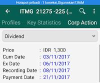 Potensi saham ITMG jelang pembagian dividen