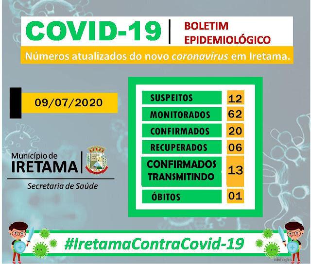 Sobe para 20 o número de casos confirmados de coronavírus em Iretama