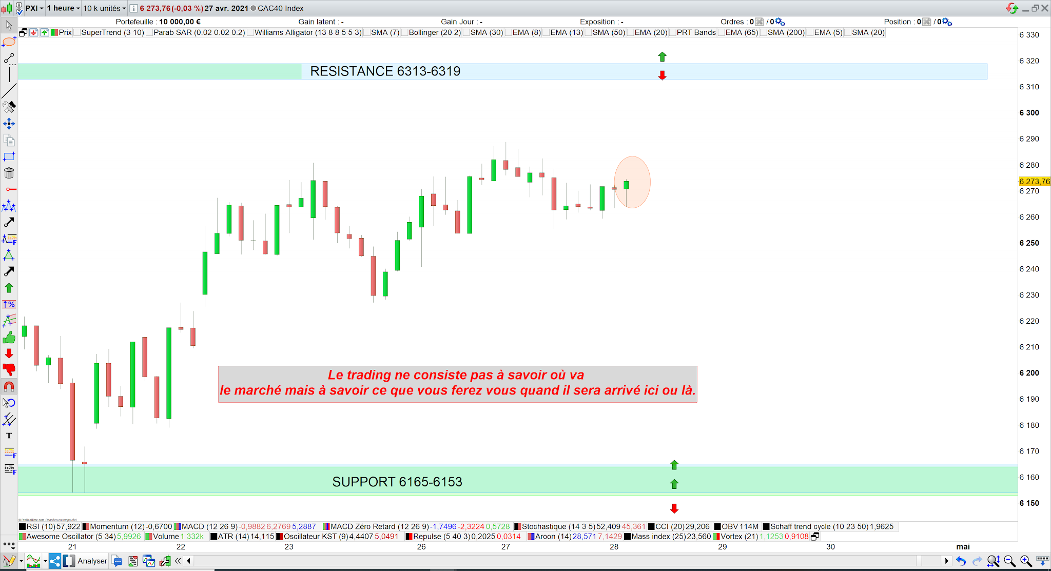 Trading CAC40 28 avril 20
