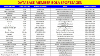 Jual Database Member Betting - Jual Database Nomor HP Member Betting Pemain Judi Online
