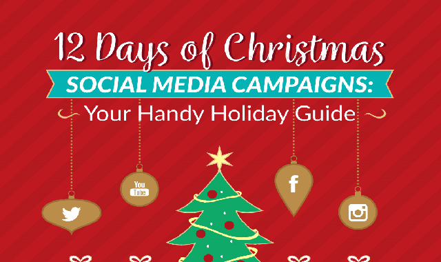 12 Days of Christmas Social Media Campaigns: Your Handy Holiday Guide #infographic