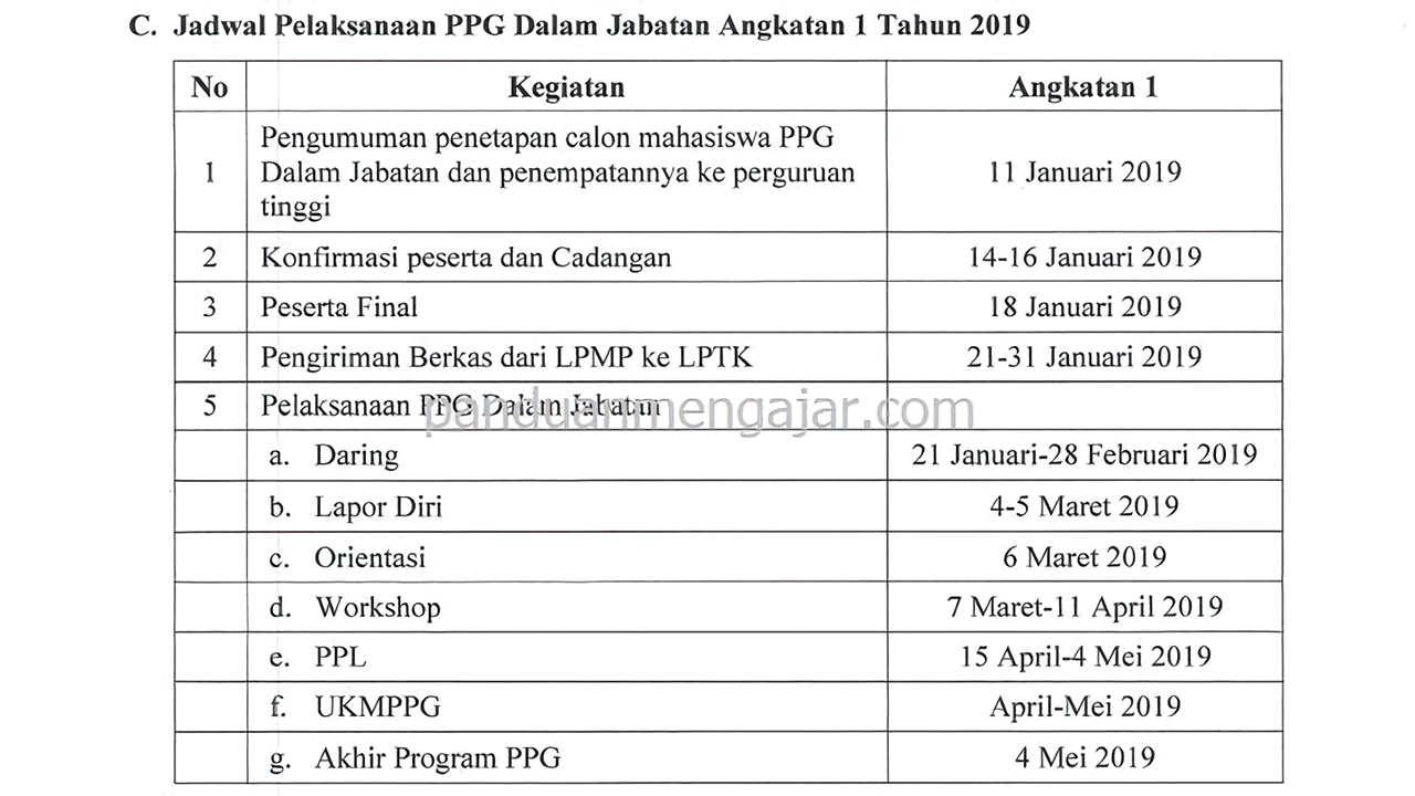 jadwal ppg 2019 angkatan 1