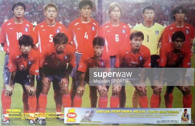 KOREA REPUBLIC TEAM SQUAD 2002