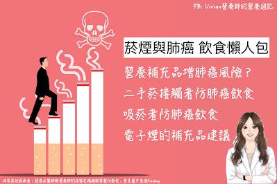 【圖解懶人包】營養補充品增加肺癌風險?吸菸者、二手菸接觸者的飲食與營養補充品建議