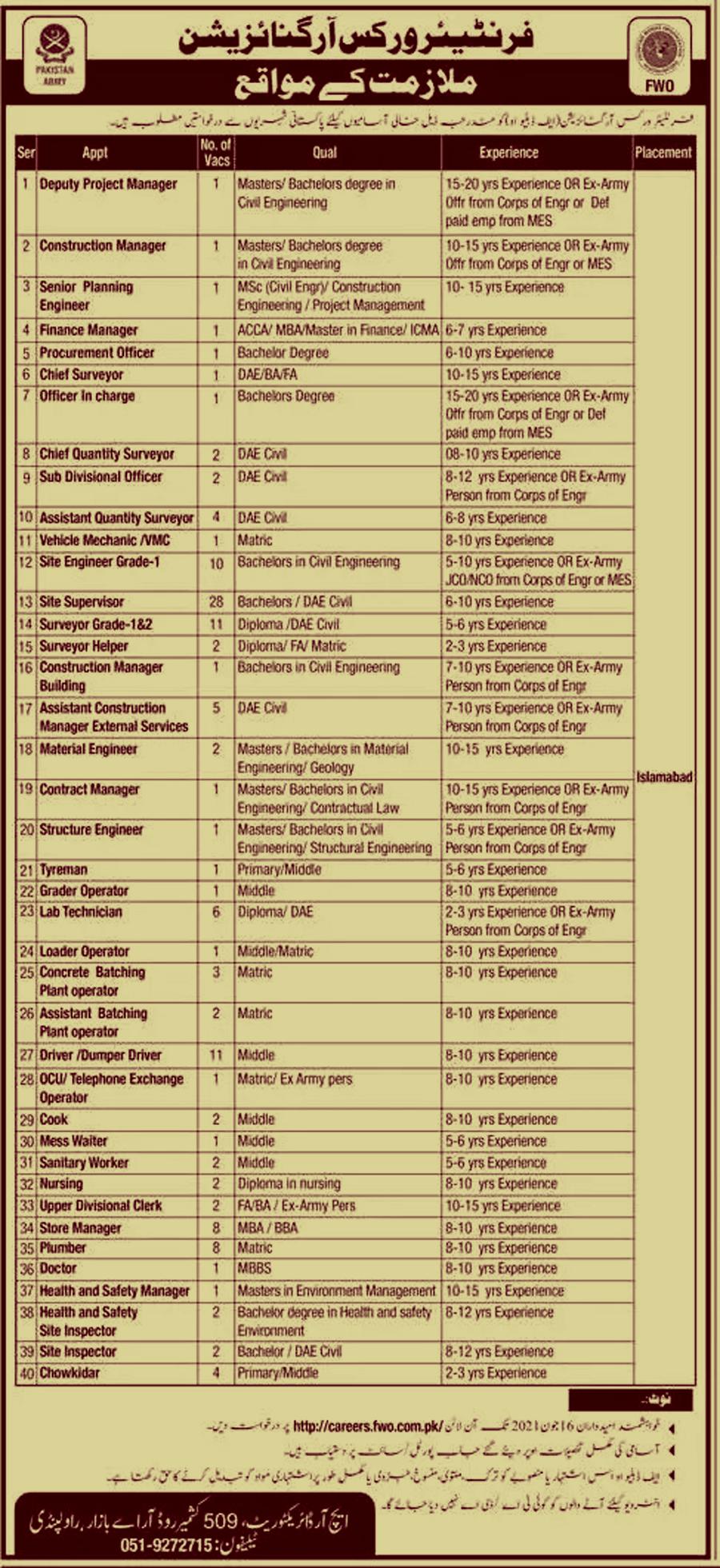 Frontier Works Organization (FWO) Jobs 2021    Pak Army Jobs