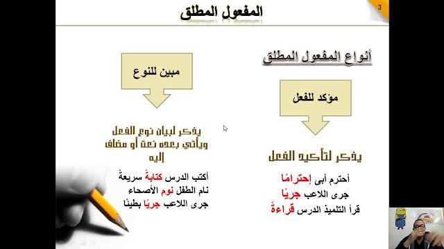 شرح المفعول المطلق مع الإجابات لغة عربية