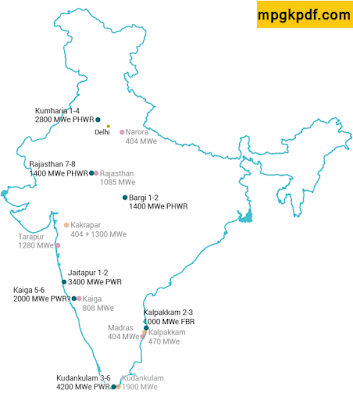 Nuclear Power Plants in India.