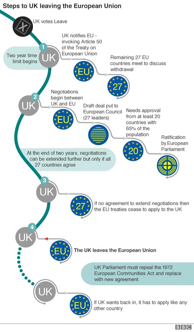conseguenze brexit in finanza ed economia