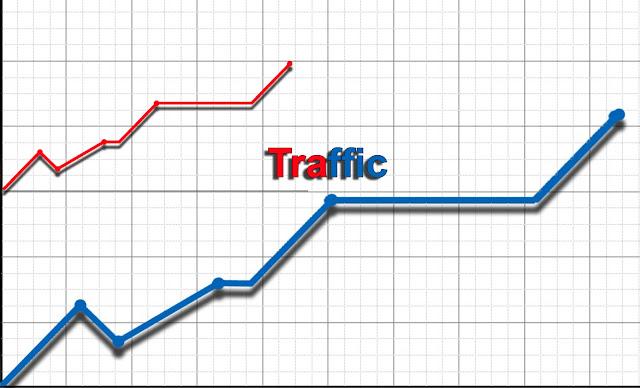 Cara Meningkatkan Traffic Pengunjung Organik Situs Blog