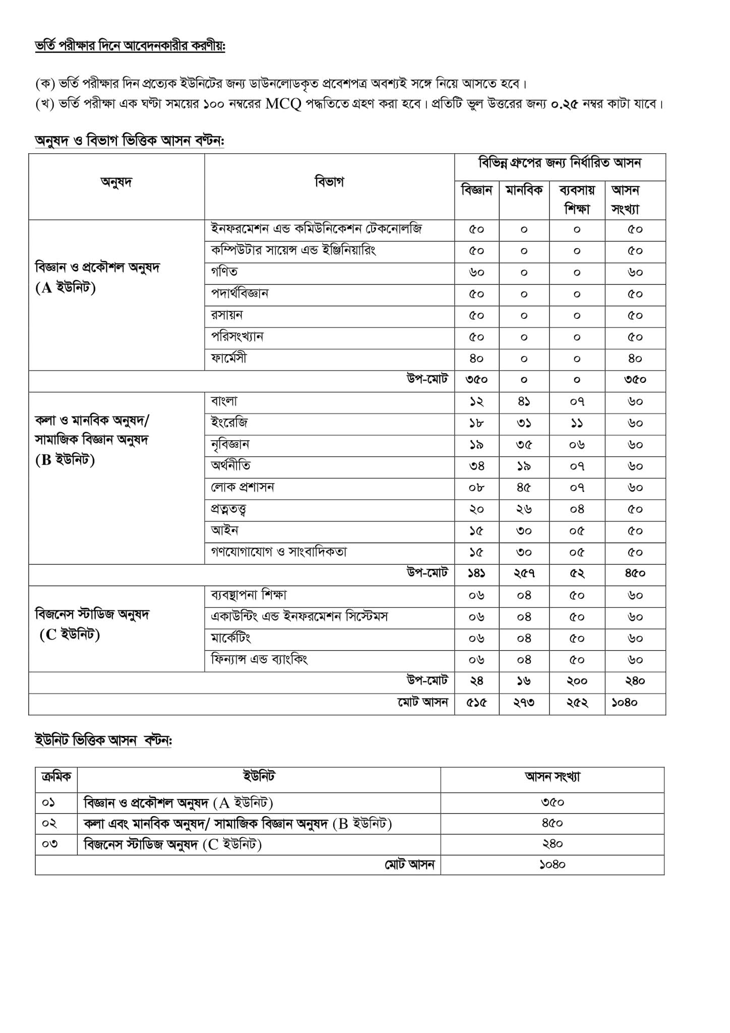 কুমিল্লা বিশ্ববিদ্যালয় আসন সংখ্যা ২০২০-২১ | কুমিল্লা বিশ্ববিদ্যালয় আসন সংখ্যা ২০২১