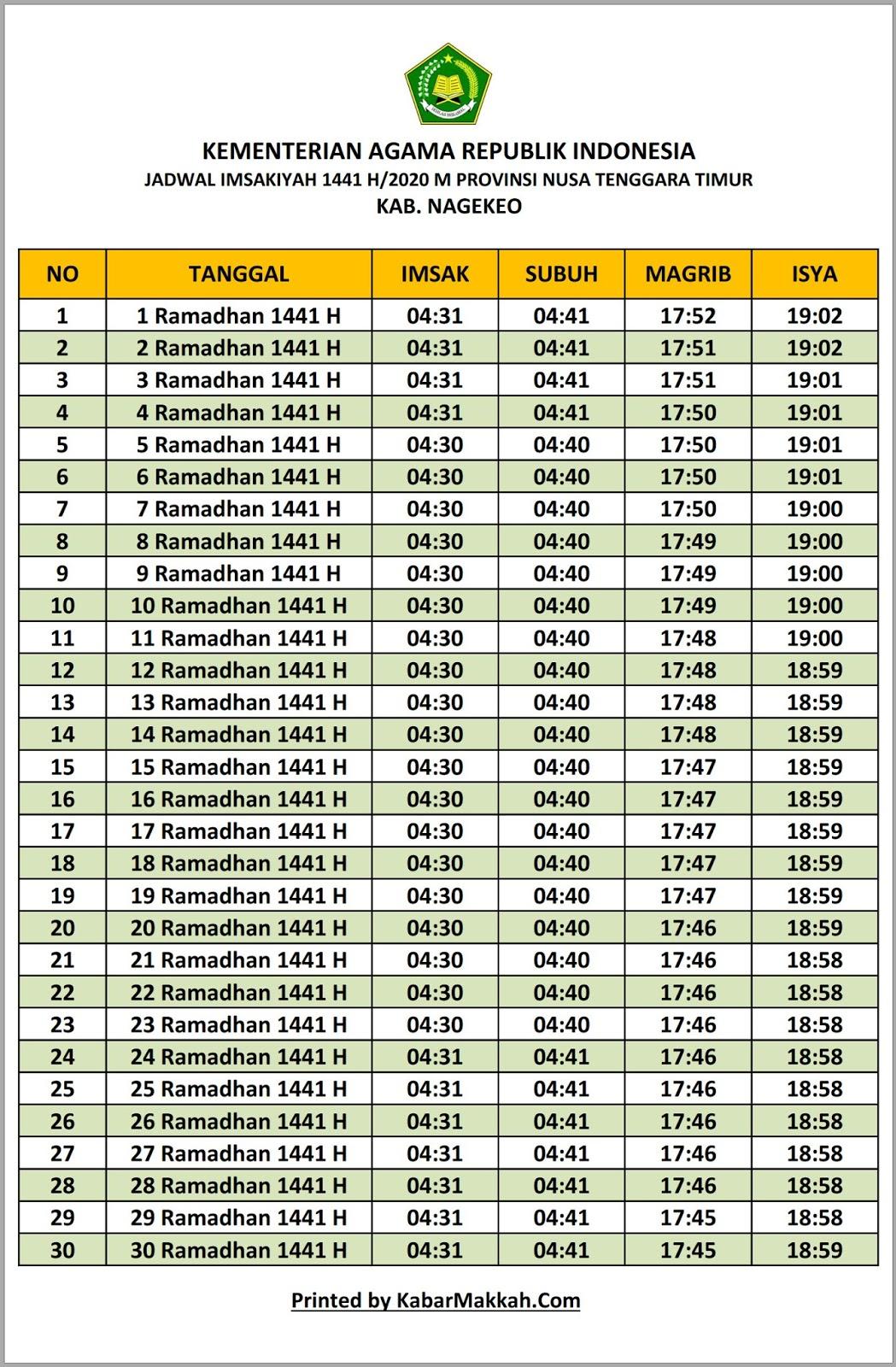 Jadwal Imsakiyah Nagekeo 2020