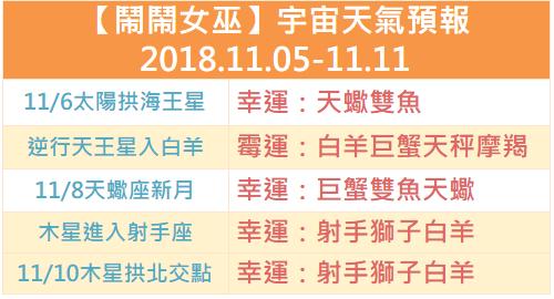 【鬧鬧女巫】宇宙天氣預報2018.11.05-11.11