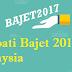 Intipati Bajet 2017 Malaysia