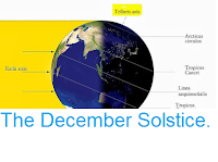https://sciencythoughts.blogspot.com/2018/12/the-december-solstice.html